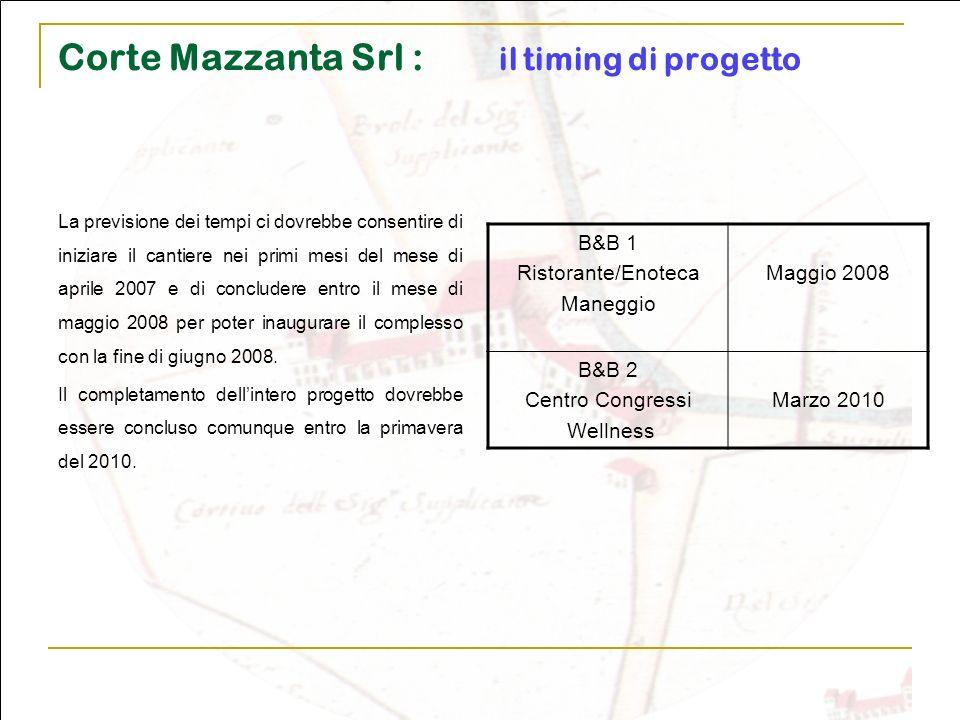 Corte Mazzanta Srl : il timing di progetto La previsione dei tempi ci dovrebbe consentire di iniziare il cantiere nei primi mesi del mese di aprile 20