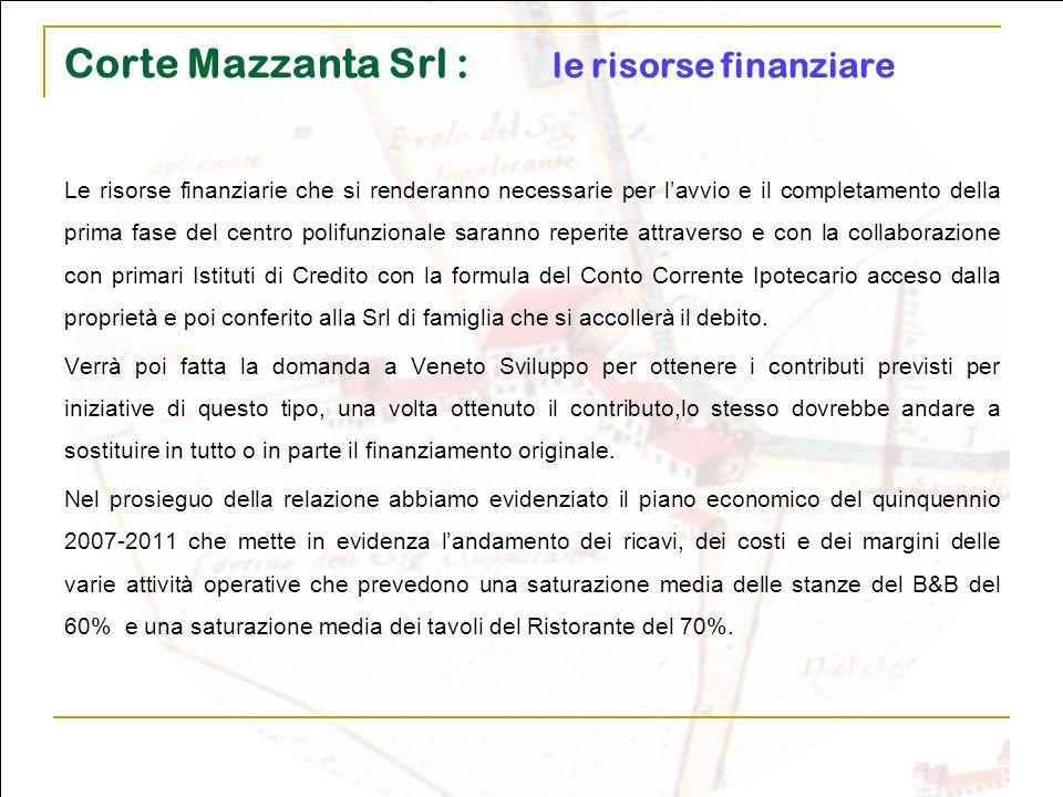 Corte Mazzanta Srl : le risorse finanziare Le risorse finanziarie che si renderanno necessarie per lavvio e il completamento della prima fase del cent