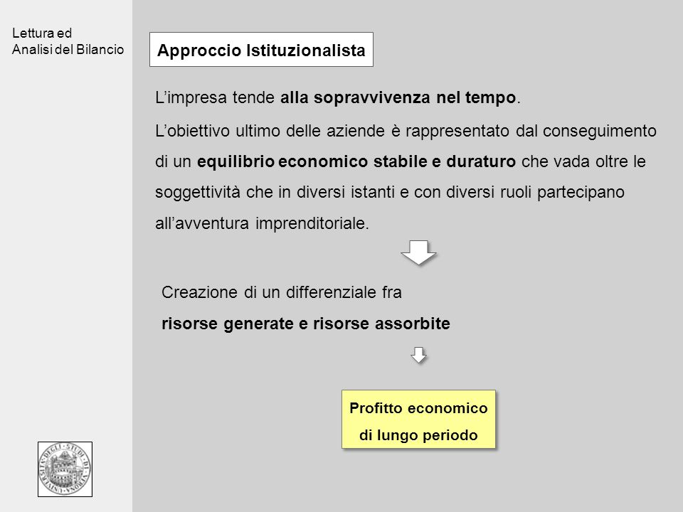 Lettura ed Analisi del Bilancio Approccio Istituzionalista Limpresa tende alla sopravvivenza nel tempo.