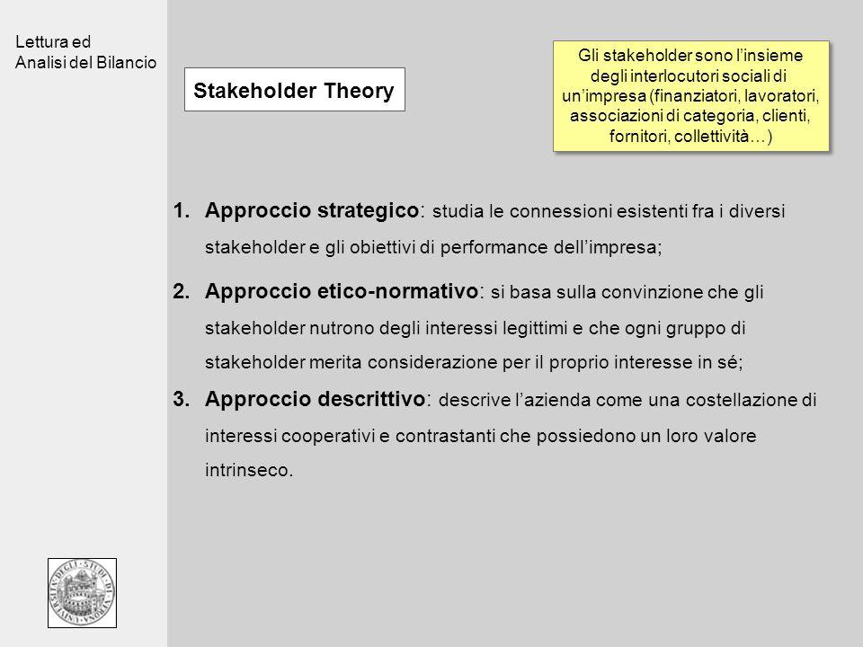 Lettura ed Analisi del Bilancio Stakeholder Theory Gli stakeholder sono linsieme degli interlocutori sociali di unimpresa (finanziatori, lavoratori, a