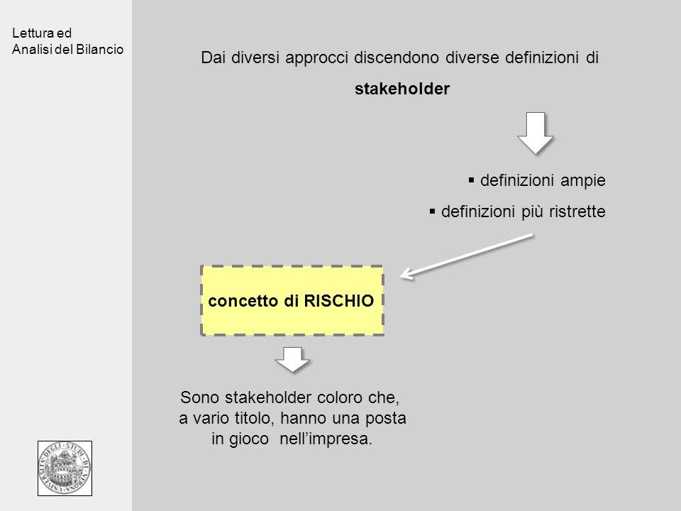 Lettura ed Analisi del Bilancio Dai diversi approcci discendono diverse definizioni di stakeholder definizioni ampie definizioni più ristrette concetto di RISCHIO Sono stakeholder coloro che, a vario titolo, hanno una posta in gioco nellimpresa.