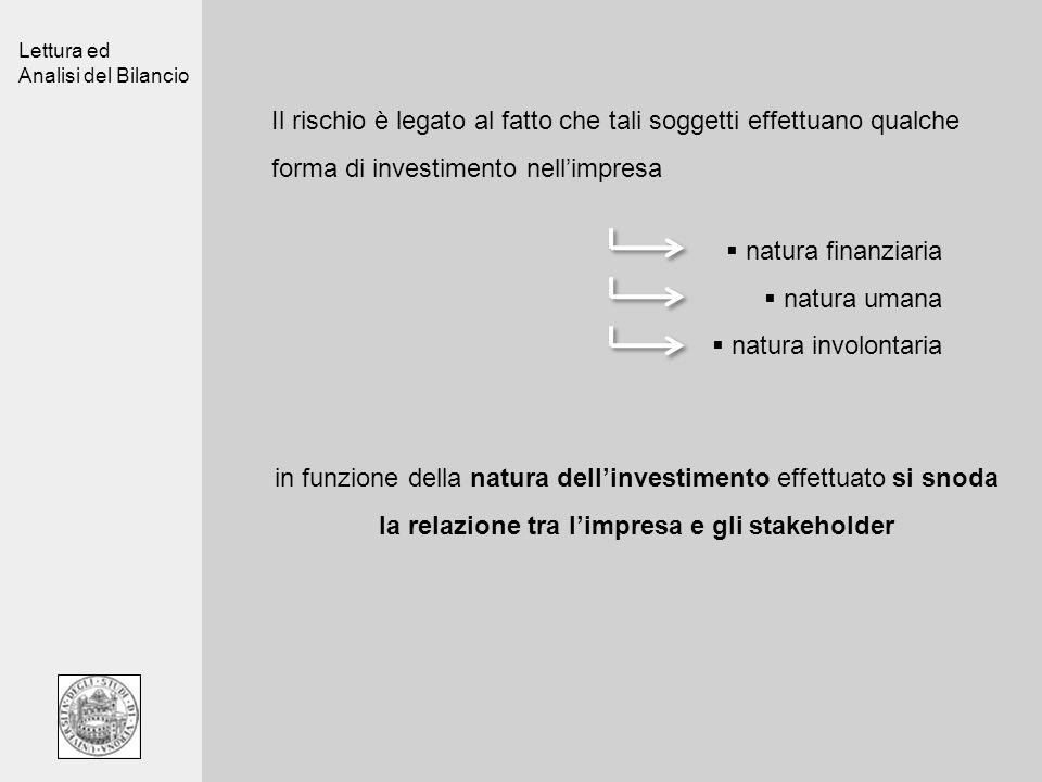 Lettura ed Analisi del Bilancio Il rischio è legato al fatto che tali soggetti effettuano qualche forma di investimento nellimpresa natura finanziaria natura umana natura involontaria in funzione della natura dellinvestimento effettuato si snoda la relazione tra limpresa e gli stakeholder