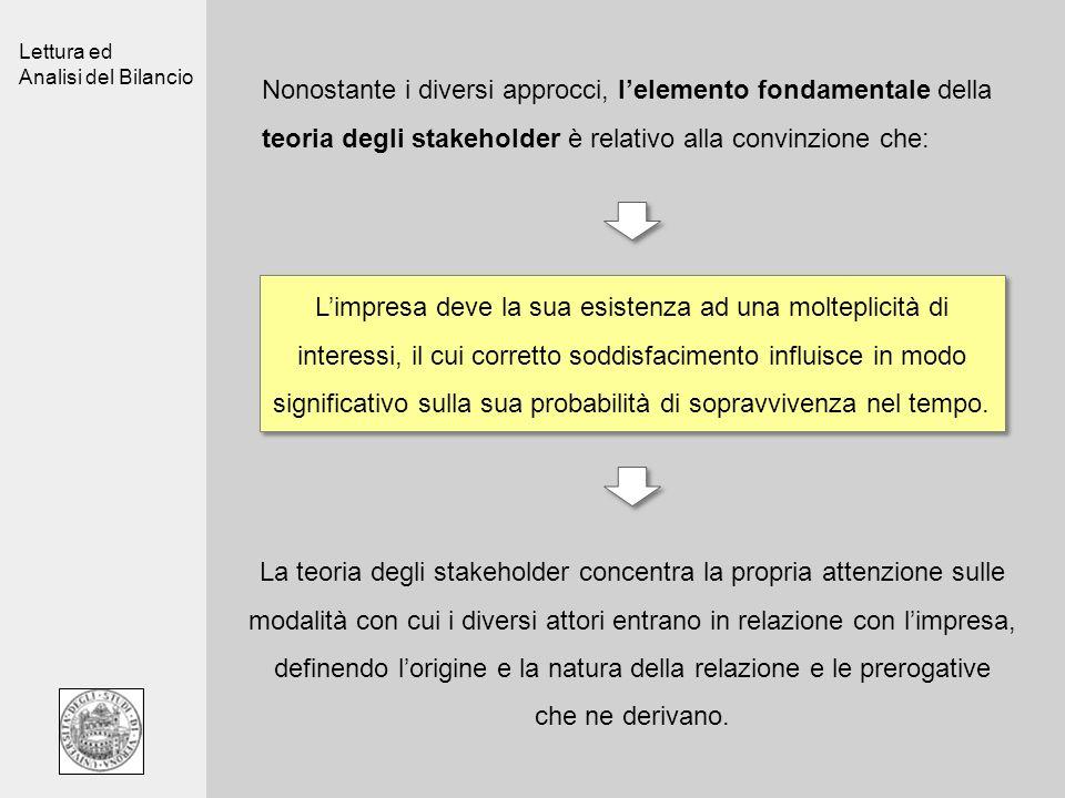 Lettura ed Analisi del Bilancio Shareholder Theory 1.Centralità dellazionista.