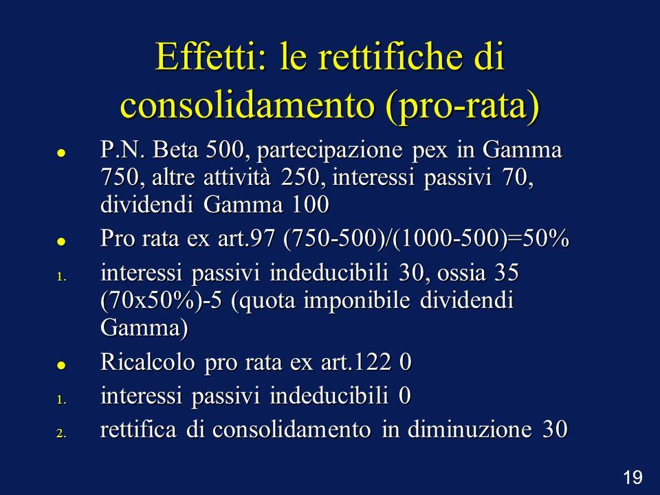 19 Effetti: le rettifiche di consolidamento (pro-rata) P.N. Beta 500, partecipazione pex in Gamma 750, altre attività 250, interessi passivi 70, divid