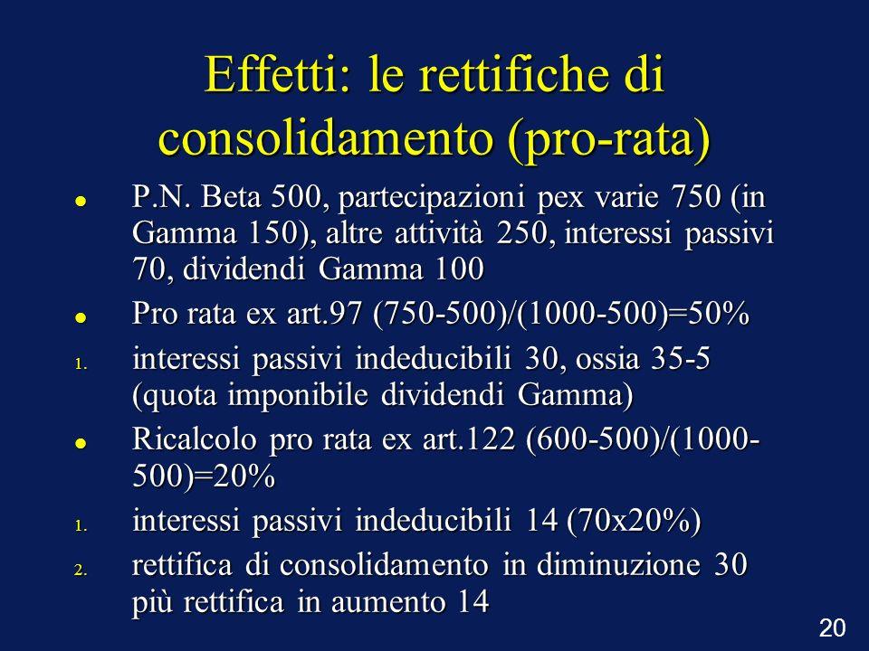 20 Effetti: le rettifiche di consolidamento (pro-rata) P.N. Beta 500, partecipazioni pex varie 750 (in Gamma 150), altre attività 250, interessi passi