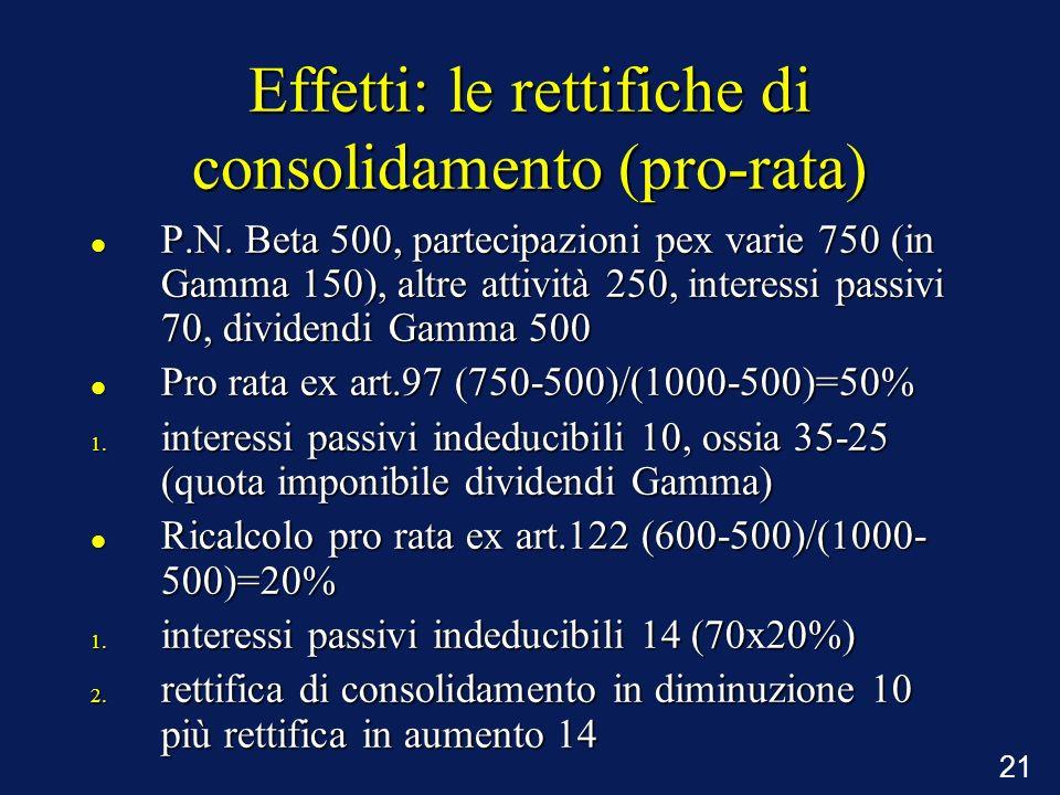 21 Effetti: le rettifiche di consolidamento (pro-rata) P.N. Beta 500, partecipazioni pex varie 750 (in Gamma 150), altre attività 250, interessi passi