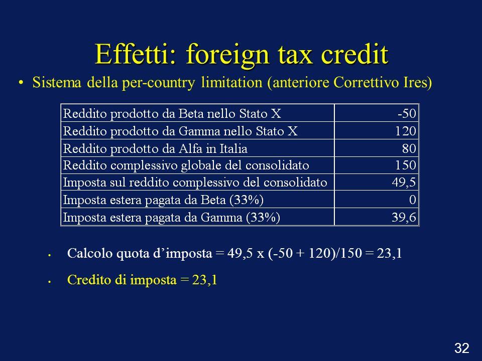32 Effetti: foreign tax credit Calcolo quota dimposta = 49,5 x (-50 + 120)/150 = 23,1 Credito di imposta = 23,1 Sistema della per-country limitation (