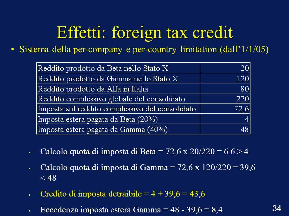 34 Effetti: foreign tax credit Calcolo quota di imposta di Beta = 72,6 x 20/220 = 6,6 > 4 Calcolo quota di imposta di Gamma = 72,6 x 120/220 = 39,6 <