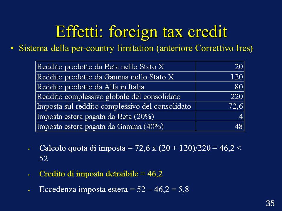 35 Effetti: foreign tax credit Calcolo quota di imposta = 72,6 x (20 + 120)/220 = 46,2 < 52 Credito di imposta detraibile = 46,2 Eccedenza imposta est