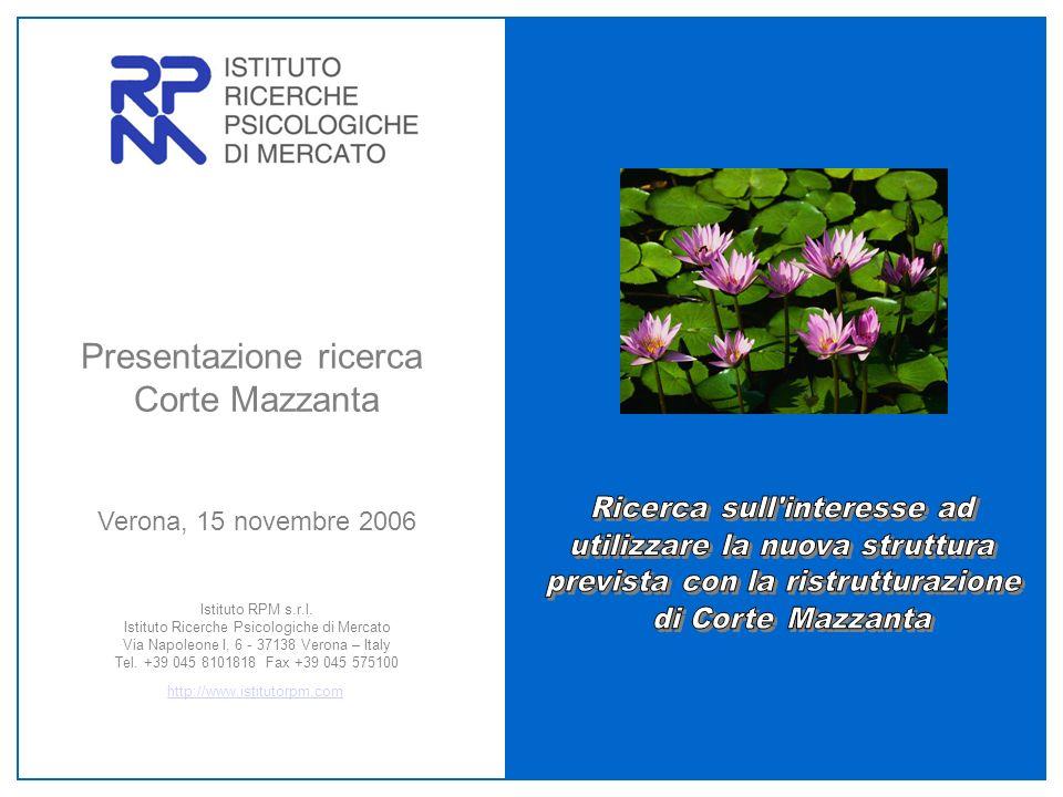 Presentazione ricerca Corte Mazzanta Verona, 15 novembre 2006 Istituto RPM s.r.l.