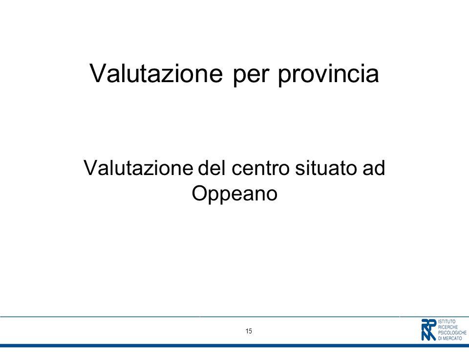 15 Valutazione per provincia Valutazione del centro situato ad Oppeano