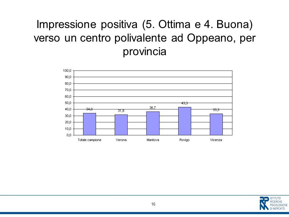16 Impressione positiva (5. Ottima e 4.