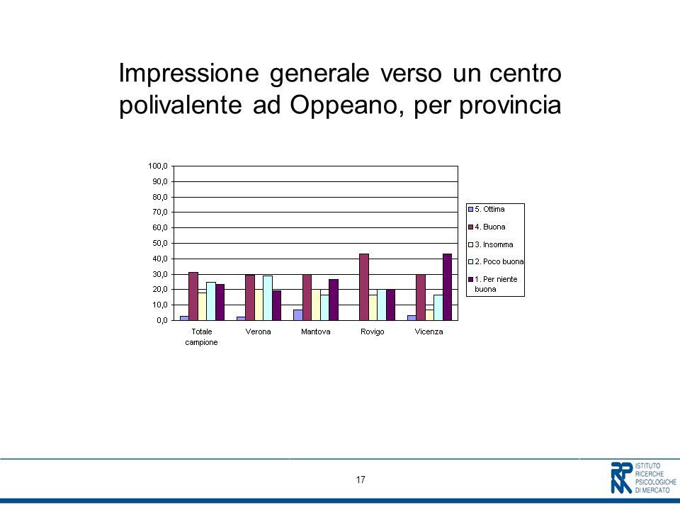 17 Impressione generale verso un centro polivalente ad Oppeano, per provincia