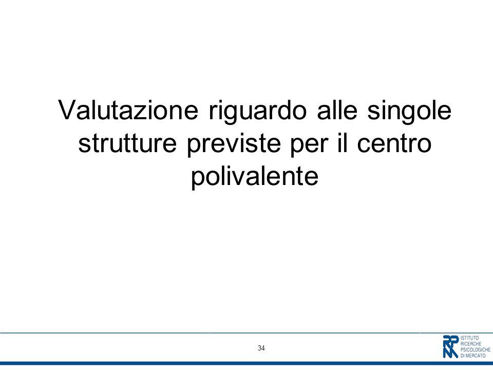 34 Valutazione riguardo alle singole strutture previste per il centro polivalente