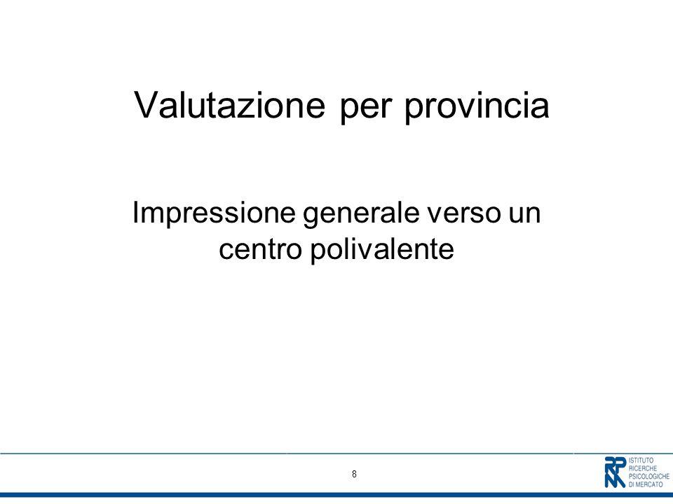 8 Valutazione per provincia Impressione generale verso un centro polivalente
