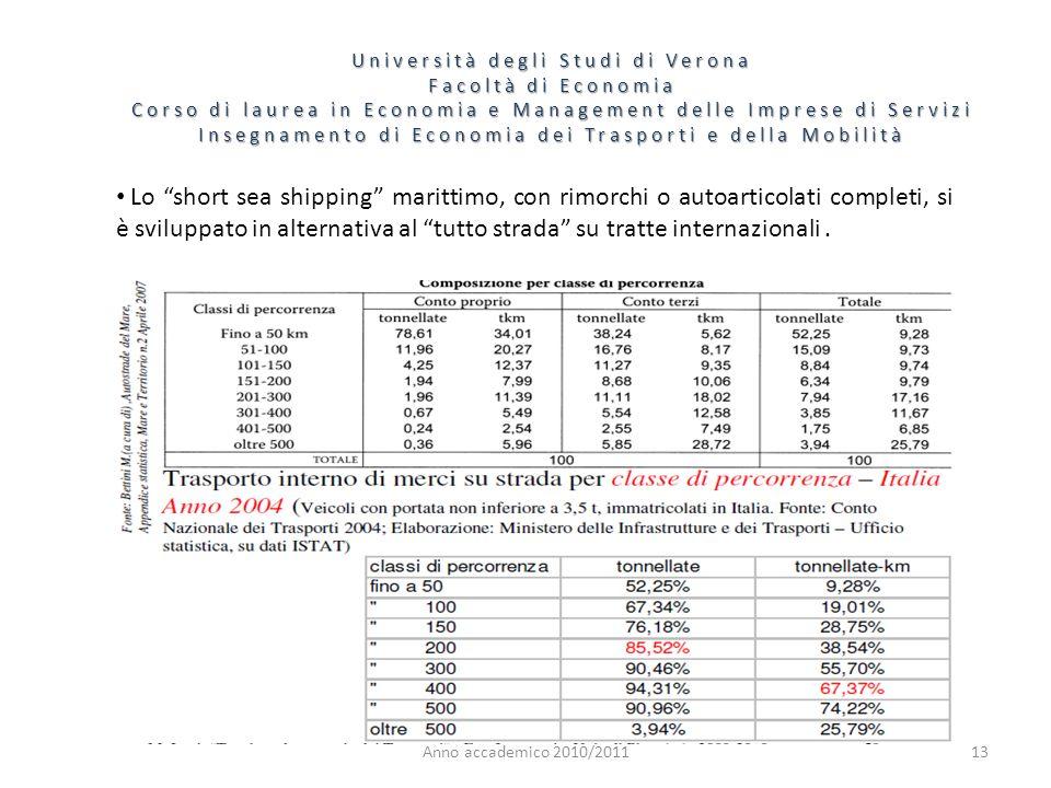 13 Università degli Studi di Verona Facoltà di Economia Corso di laurea in Economia e Management delle Imprese di Servizi Insegnamento di Economia dei