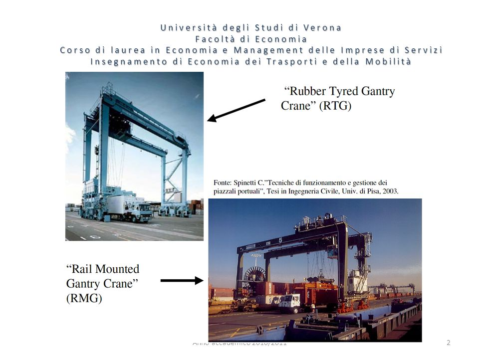 2 Università degli Studi di Verona Facoltà di Economia Corso di laurea in Economia e Management delle Imprese di Servizi Insegnamento di Economia dei Trasporti e della Mobilità Anno accademico 2010/2011
