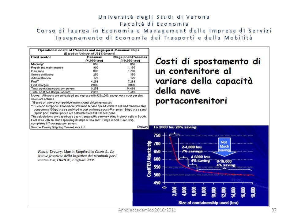 37 Università degli Studi di Verona Facoltà di Economia Corso di laurea in Economia e Management delle Imprese di Servizi Insegnamento di Economia dei Trasporti e della Mobilità Anno accademico 2010/2011
