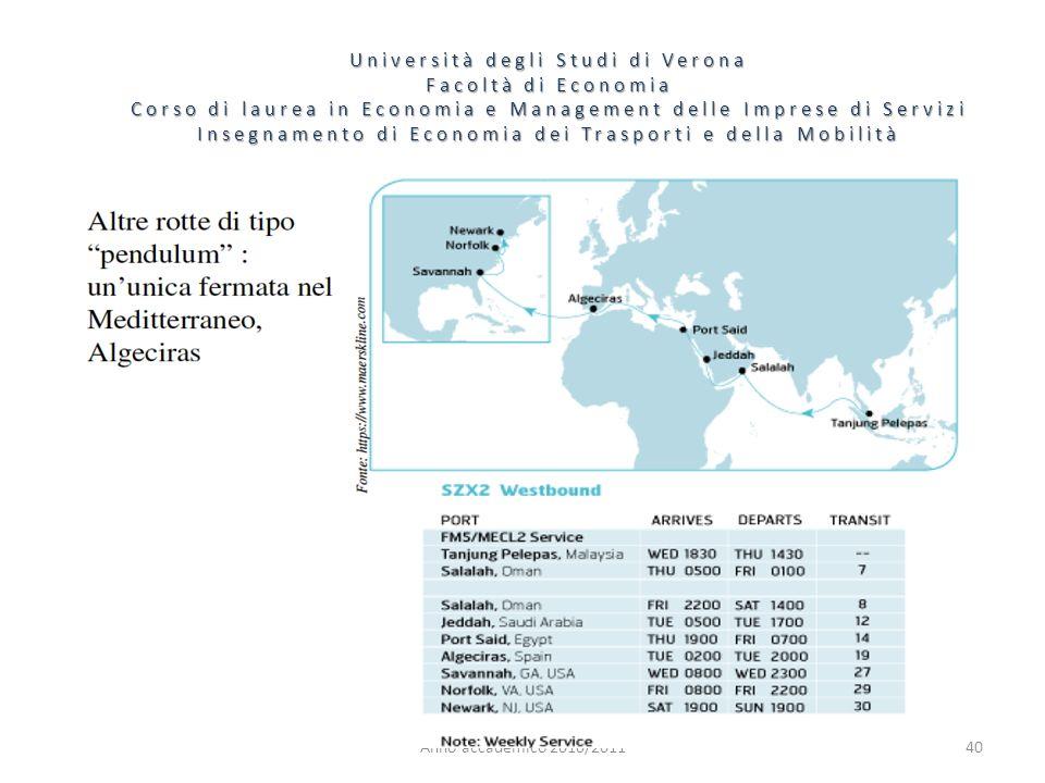 40 Università degli Studi di Verona Facoltà di Economia Corso di laurea in Economia e Management delle Imprese di Servizi Insegnamento di Economia dei Trasporti e della Mobilità Anno accademico 2010/2011