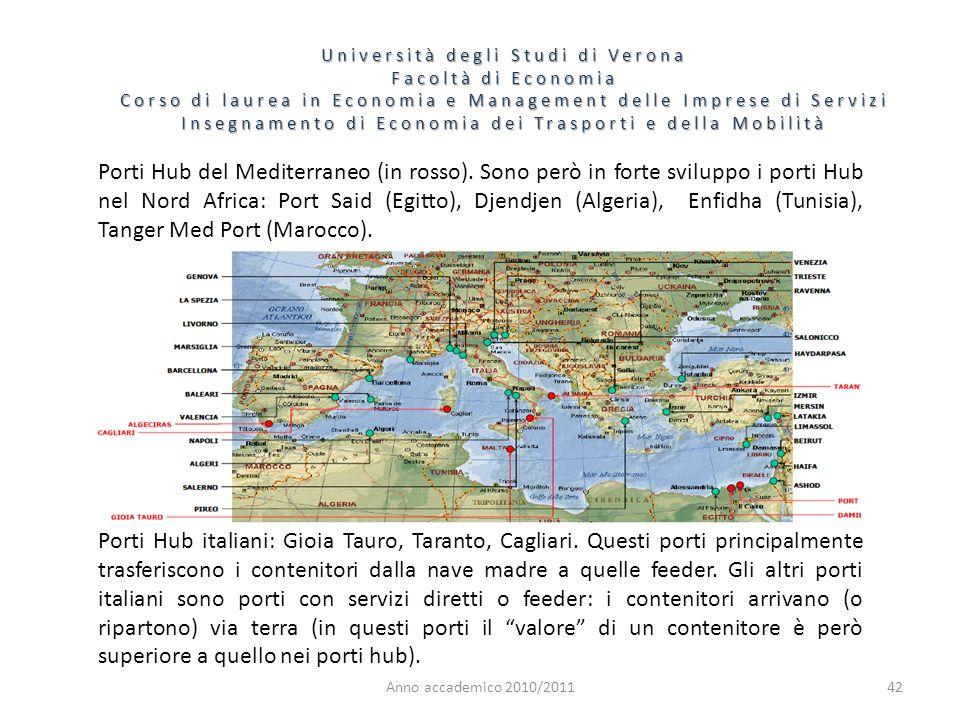 42 Università degli Studi di Verona Facoltà di Economia Corso di laurea in Economia e Management delle Imprese di Servizi Insegnamento di Economia dei Trasporti e della Mobilità Anno accademico 2010/2011 Porti Hub del Mediterraneo (in rosso).