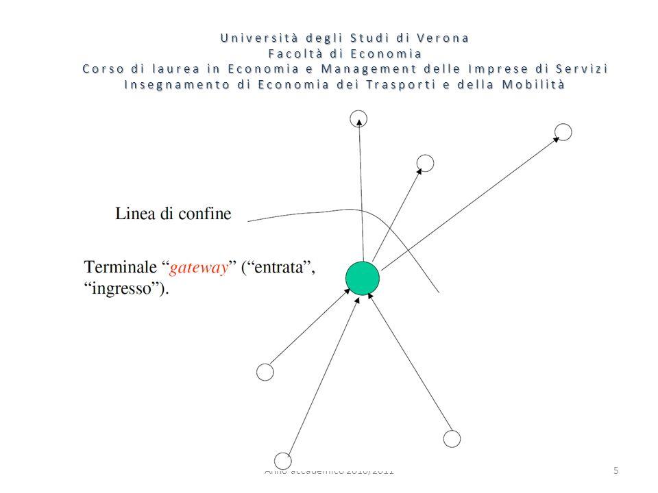 36 Università degli Studi di Verona Facoltà di Economia Corso di laurea in Economia e Management delle Imprese di Servizi Insegnamento di Economia dei Trasporti e della Mobilità Anno accademico 2010/2011