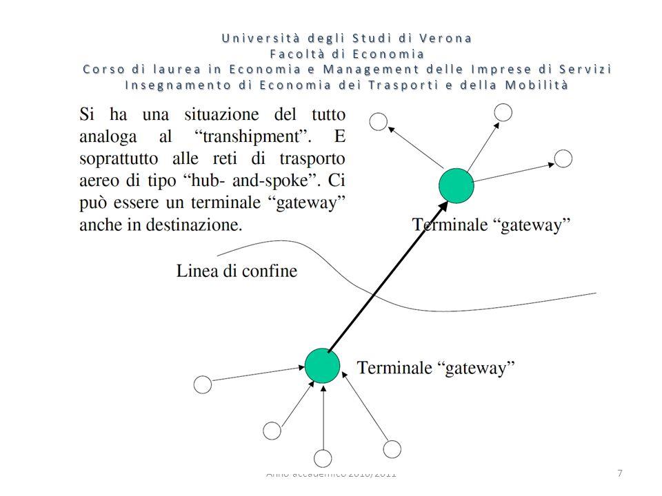 8 Università degli Studi di Verona Facoltà di Economia Corso di laurea in Economia e Management delle Imprese di Servizi Insegnamento di Economia dei Trasporti e della Mobilità Anno accademico 2010/2011