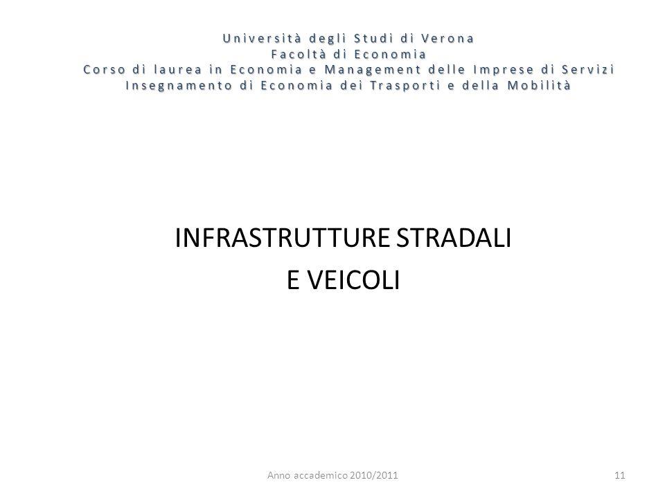 11 Università degli Studi di Verona Facoltà di Economia Corso di laurea in Economia e Management delle Imprese di Servizi Insegnamento di Economia dei Trasporti e della Mobilità Anno accademico 2010/2011 INFRASTRUTTURE STRADALI E VEICOLI