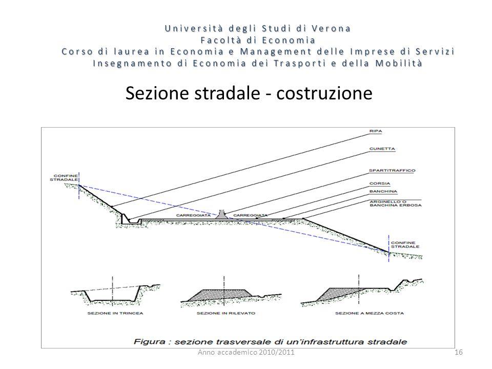 16 Università degli Studi di Verona Facoltà di Economia Corso di laurea in Economia e Management delle Imprese di Servizi Insegnamento di Economia dei Trasporti e della Mobilità Anno accademico 2010/2011 Sezione stradale - costruzione