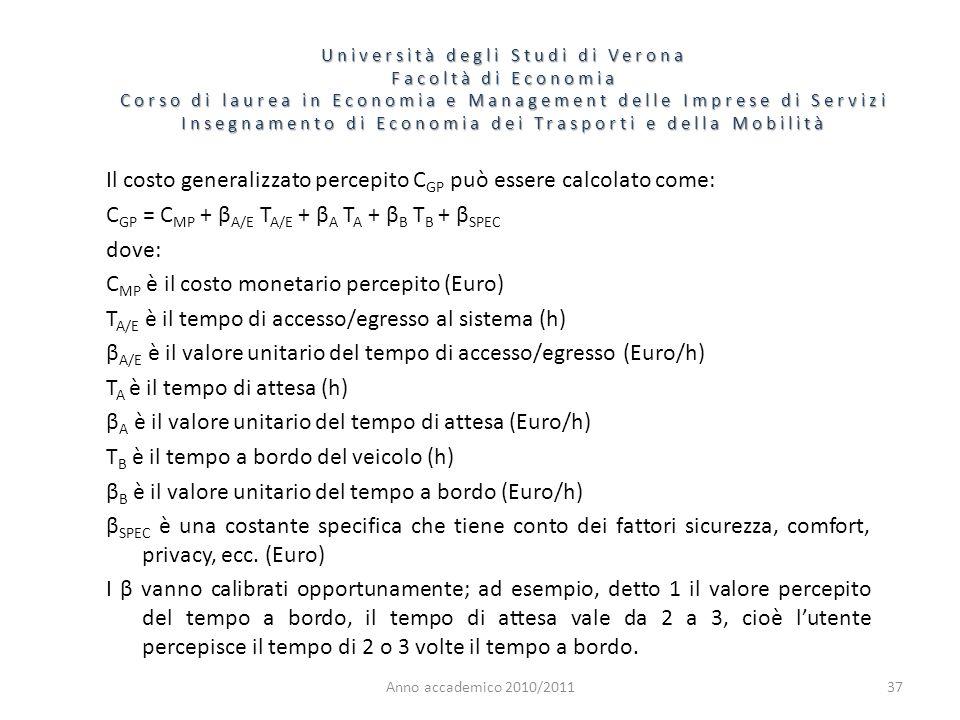 37 Università degli Studi di Verona Facoltà di Economia Corso di laurea in Economia e Management delle Imprese di Servizi Insegnamento di Economia dei Trasporti e della Mobilità Anno accademico 2010/2011 Il costo generalizzato percepito C GP può essere calcolato come: C GP = C MP + β A/E T A/E + β A T A + β B T B + β SPEC dove: C MP è il costo monetario percepito (Euro) T A/E è il tempo di accesso/egresso al sistema (h) β A/E è il valore unitario del tempo di accesso/egresso (Euro/h) T A è il tempo di attesa (h) β A è il valore unitario del tempo di attesa (Euro/h) T B è il tempo a bordo del veicolo (h) β B è il valore unitario del tempo a bordo (Euro/h) β SPEC è una costante specifica che tiene conto dei fattori sicurezza, comfort, privacy, ecc.