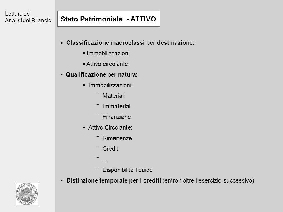 Lettura ed Analisi del Bilancio Stato Patrimoniale - ATTIVO Classificazione macroclassi per destinazione: Immobilizzazioni Attivo circolante Qualifica