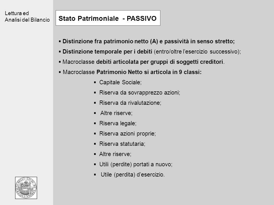 Lettura ed Analisi del Bilancio Stato Patrimoniale - PASSIVO Distinzione fra patrimonio netto (A) e passività in senso stretto; Distinzione temporale