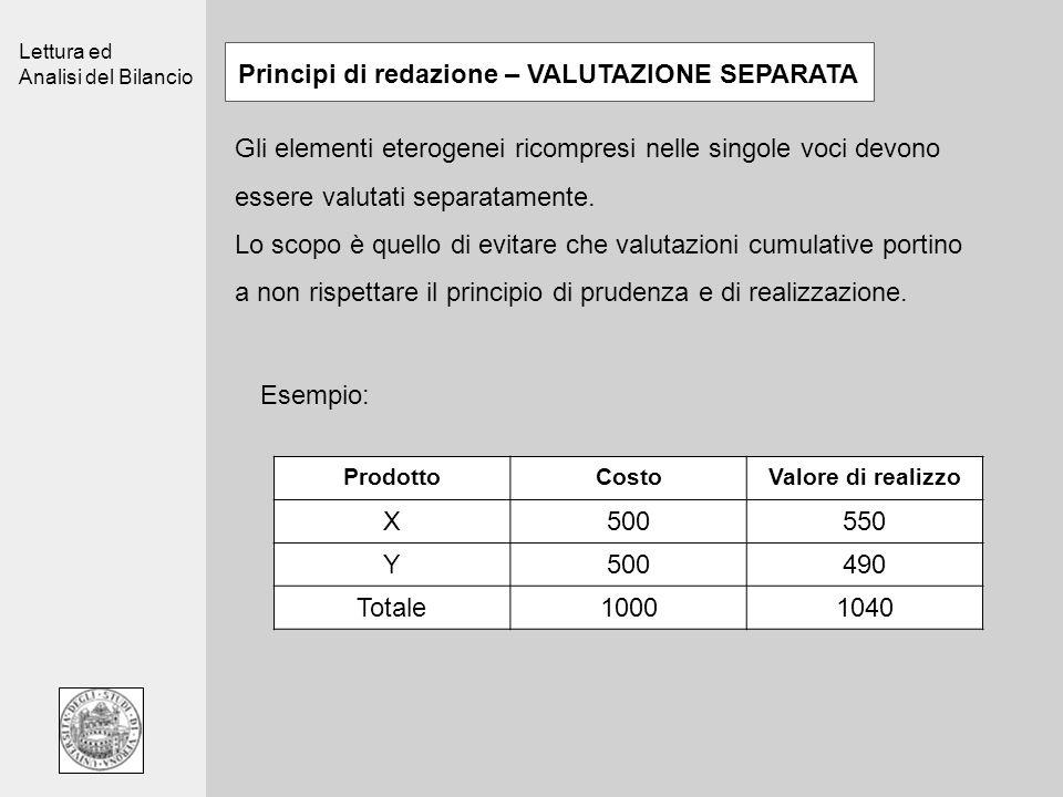 Lettura ed Analisi del Bilancio Principi di redazione – VALUTAZIONE SEPARATA Gli elementi eterogenei ricompresi nelle singole voci devono essere valut