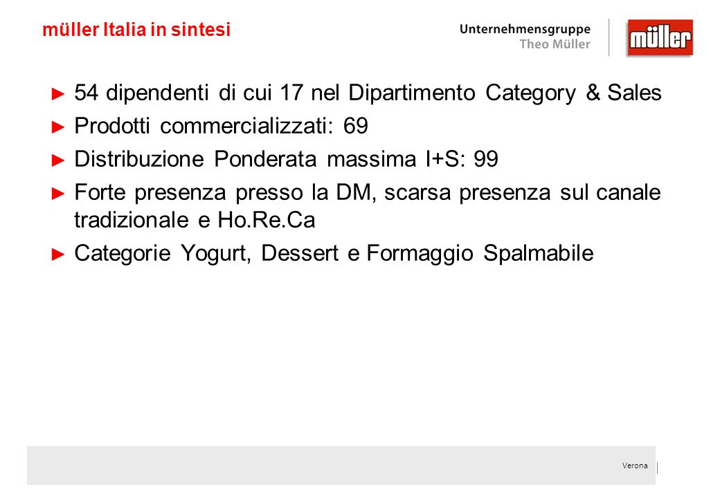 müller Italia in sintesi 54 dipendenti di cui 17 nel Dipartimento Category & Sales Prodotti commercializzati: 69 Distribuzione Ponderata massima I+S: