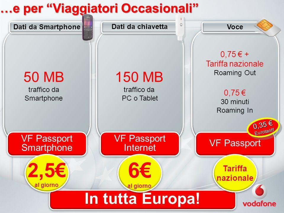 …e per Viaggiatori Occasionali In tutta Europa.