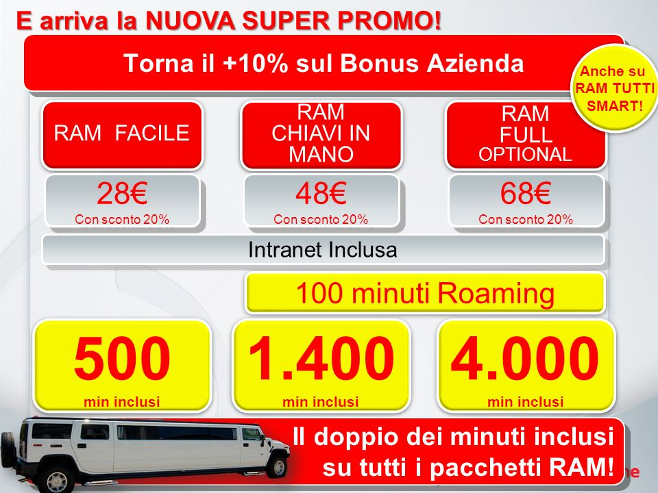 E arriva la NUOVA SUPER PROMO! RAM FACILE RAM FULL OPTIONAL RAM CHIAVI IN MANO Intranet Inclusa 35 60 85 100 minuti Roaming 250 min inclusi 250 min in