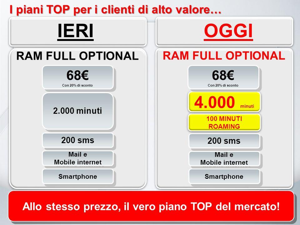 I piani TOP per i clienti di alto valore… RAM FULL OPTIONAL Allo stesso prezzo, il vero piano TOP del mercato.