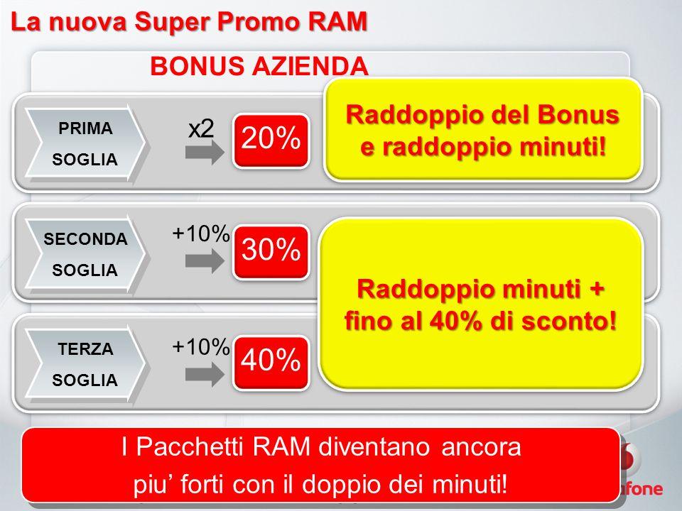 La nuova Super Promo RAM La nuova Super Promo RAM PRIMA SOGLIA PRIMA SOGLIA SECONDA SOGLIA SECONDA SOGLIA TERZA SOGLIA TERZA SOGLIA BONUS AZIENDA I Pacchetti RAM diventano ancora piu forti con il doppio dei minuti.