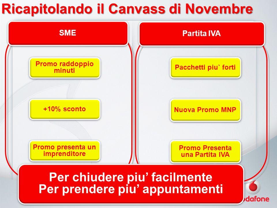 Ricapitolando il Canvass di Novembre Per chiudere piu facilmente Per prendere piu appuntamenti SME Partita IVA Pacchetti piu` forti Nuova Promo MNP Promo Presenta una Partita IVA Promo raddoppio minuti +10% sconto Promo presenta un imprenditore