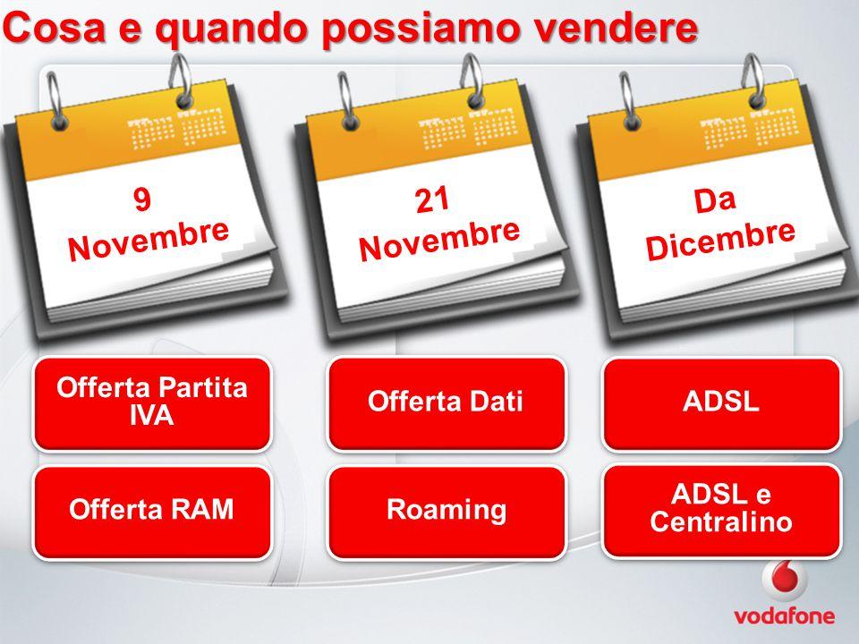 Cosa e quando possiamo vendere 9 Novembre 21 Novembre Da Dicembre Offerta Partita IVA Offerta RAM Offerta Dati Roaming ADSL ADSL e Centralino