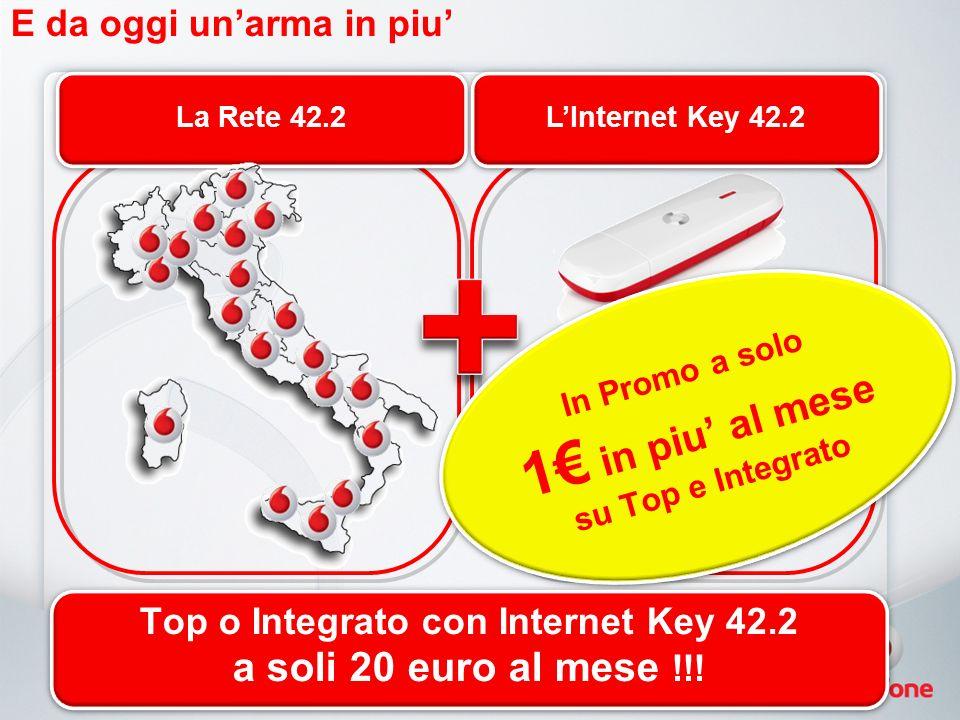 E da oggi unarma in piu 5 euro in piu al mese In Promo a solo 1 in piu al mese su Top e Integrato In Promo a solo 1 in piu al mese su Top e Integrato La Rete 42.2 LInternet Key 42.2 Top o Integrato con Internet Key 42.2 a soli 20 euro al mese !!.