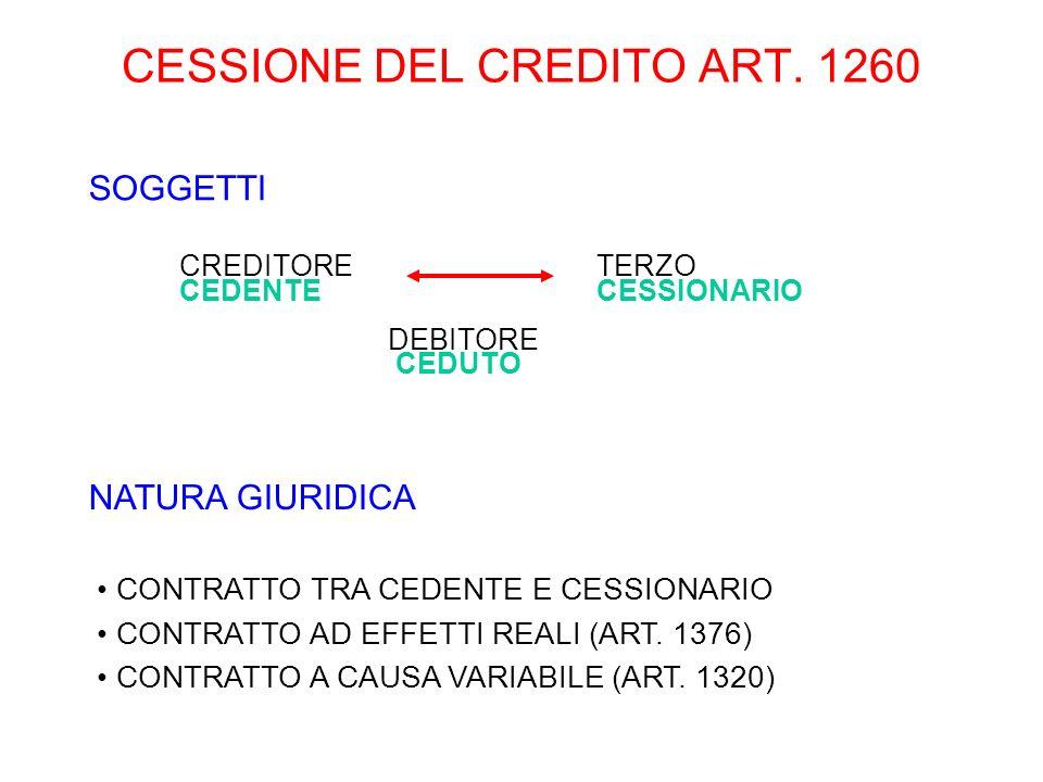 CESSIONE DEL CREDITO ART. 1260 CREDITORETERZO CEDENTE CESSIONARIO DEBITORE CEDUTO SOGGETTI NATURA GIURIDICA CONTRATTO TRA CEDENTE E CESSIONARIO CONTRA