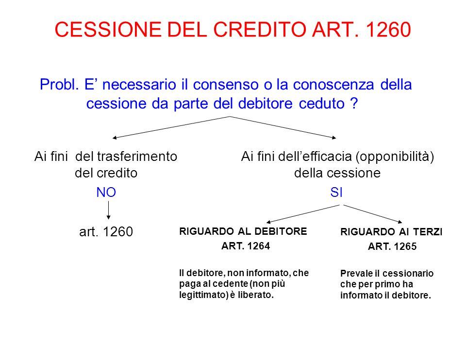 CESSIONE DEL CREDITO ART. 1260 Probl. E necessario il consenso o la conoscenza della cessione da parte del debitore ceduto ? Ai fini dellefficacia (op