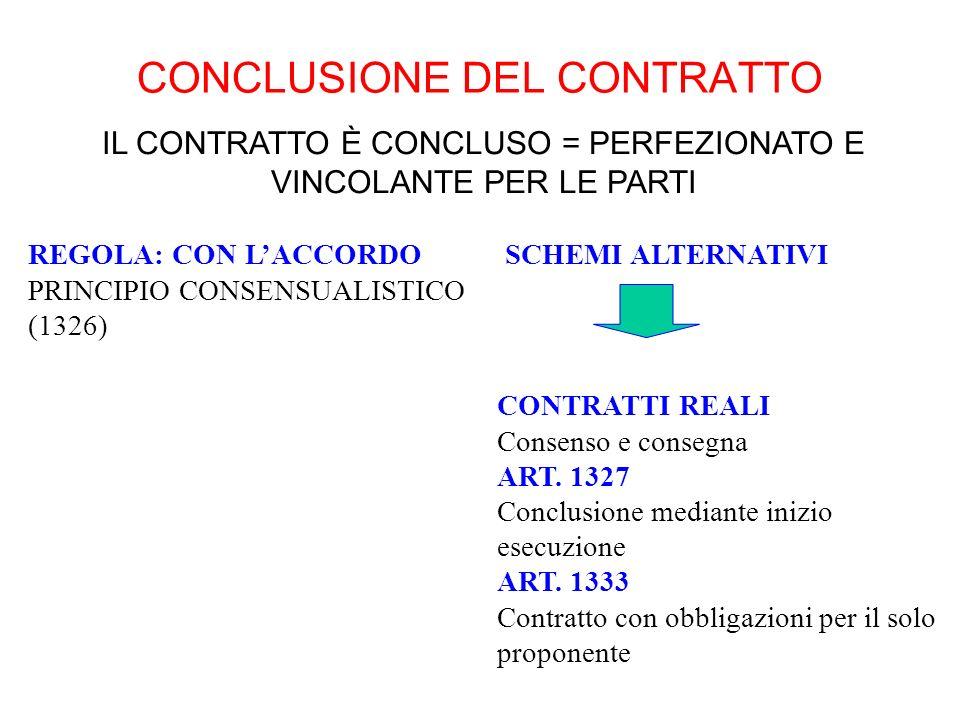 CONCLUSIONE DEL CONTRATTO IL CONTRATTO È CONCLUSO = PERFEZIONATO E VINCOLANTE PER LE PARTI SCHEMI ALTERNATIVIREGOLA: CON LACCORDO PRINCIPIO CONSENSUAL