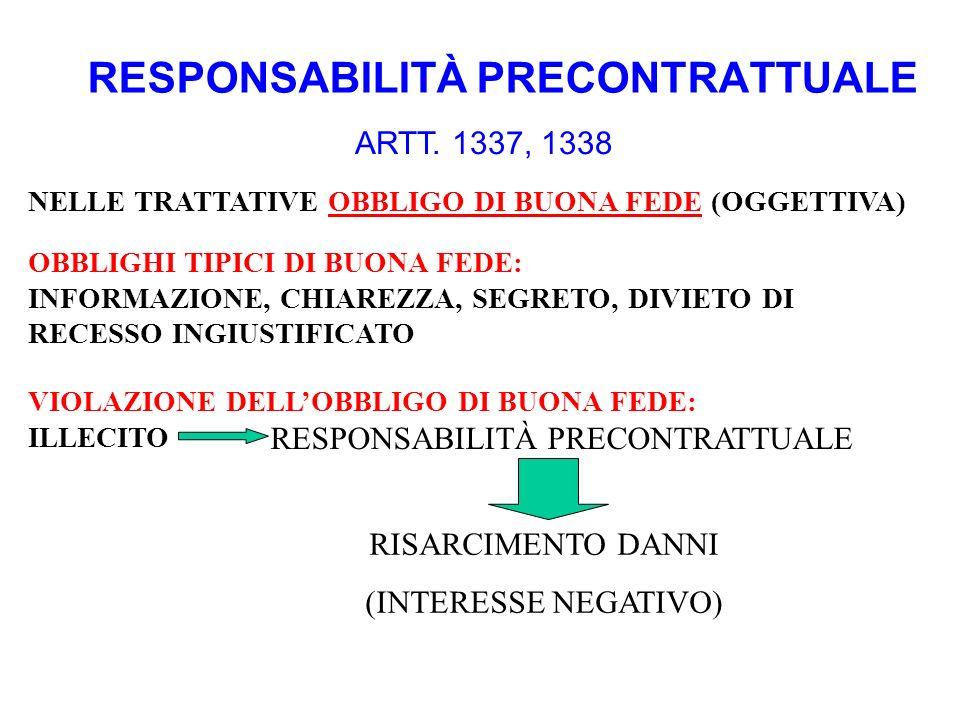 RESPONSABILITÀ PRECONTRATTUALE ARTT. 1337, 1338 NELLE TRATTATIVE OBBLIGO DI BUONA FEDE (OGGETTIVA) OBBLIGHI TIPICI DI BUONA FEDE: INFORMAZIONE, CHIARE