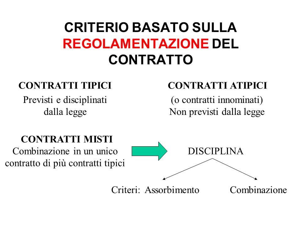 CRITERIO BASATO SULLA REGOLAMENTAZIONE DEL CONTRATTO CONTRATTI TIPICICONTRATTI ATIPICI Previsti e disciplinati dalla legge (o contratti innominati) No