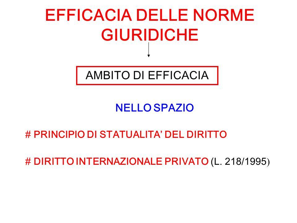 EFFICACIA DELLE NORME GIURIDICHE NELLO SPAZIO # PRINCIPIO DI STATUALITA DEL DIRITTO # DIRITTO INTERNAZIONALE PRIVATO (L. 218/1995 ) AMBITO DI EFFICACI