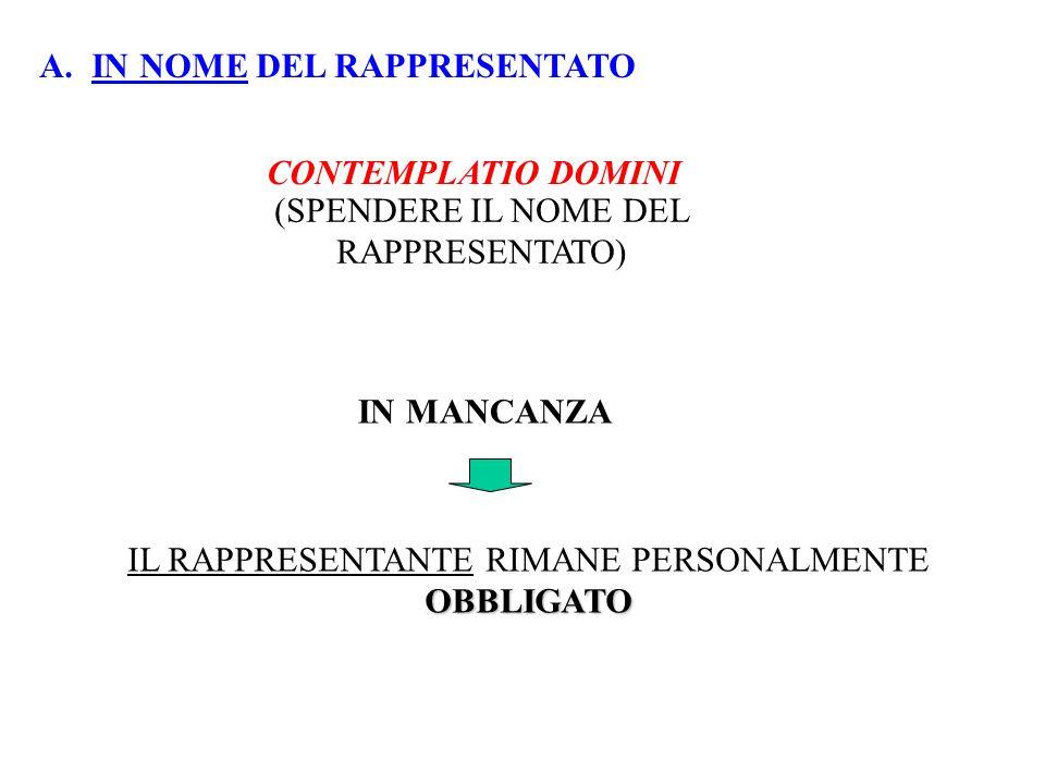 OBBLIGATO IL RAPPRESENTANTE RIMANE PERSONALMENTE OBBLIGATO A.IN NOME DEL RAPPRESENTATO IN MANCANZA CONTEMPLATIO DOMINI (SPENDERE IL NOME DEL RAPPRESEN