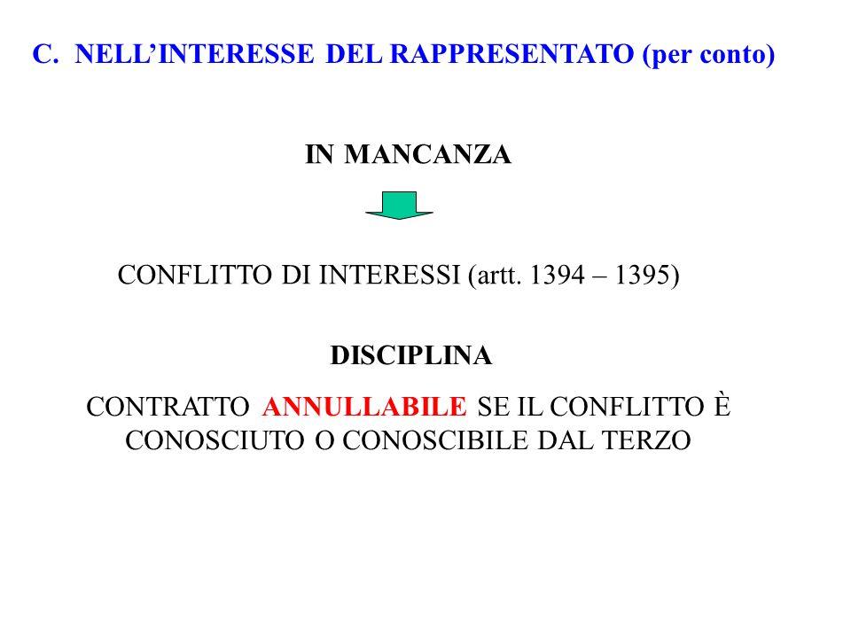 DISCIPLINA CONTRATTO ANNULLABILE SE IL CONFLITTO È CONOSCIUTO O CONOSCIBILE DAL TERZO C.NELLINTERESSE DEL RAPPRESENTATO (per conto) IN MANCANZA CONFLI