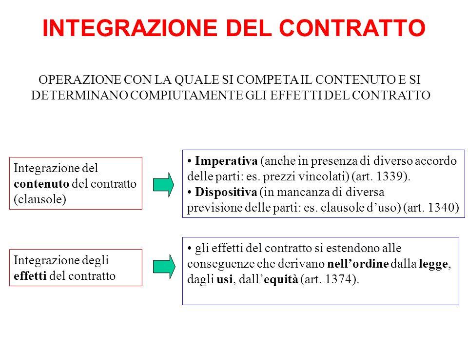 INTEGRAZIONE DEL CONTRATTO Integrazione del contenuto del contratto (clausole) OPERAZIONE CON LA QUALE SI COMPETA IL CONTENUTO E SI DETERMINANO COMPIU