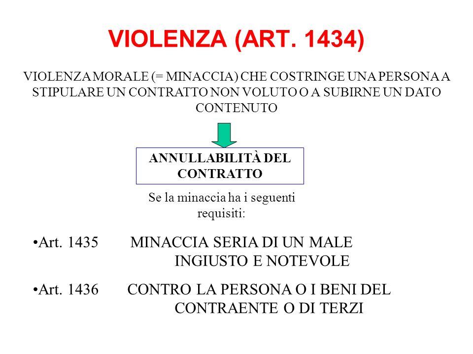 VIOLENZA (ART. 1434) Art. 1435 MINACCIA SERIA DI UN MALE INGIUSTO E NOTEVOLE Art. 1436 CONTRO LA PERSONA O I BENI DEL CONTRAENTE O DI TERZI ANNULLABIL
